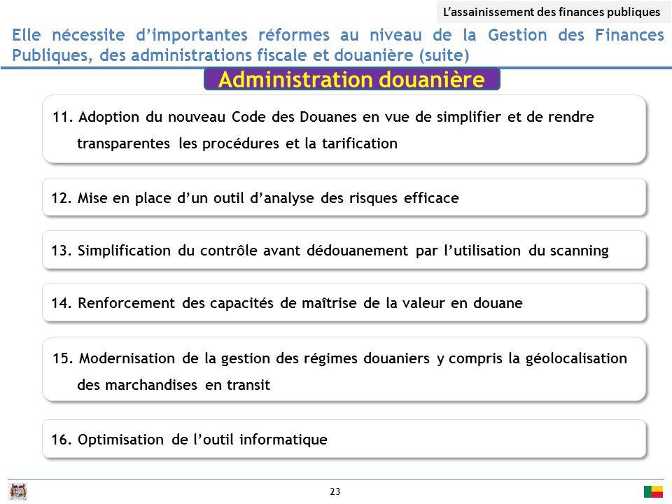 Administration douanière