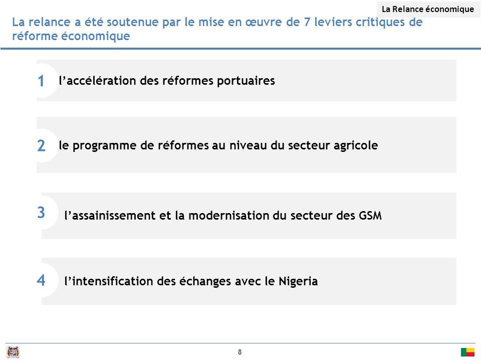 La Relance économique La relance a été soutenue par le mise en œuvre de 7 leviers critiques de réforme économique.