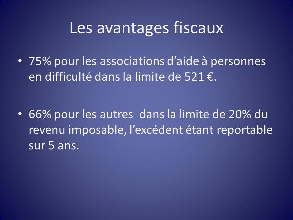 Les avantages fiscaux 75% pour les associations d'aide à personnes en difficulté dans la limite de 521 €.