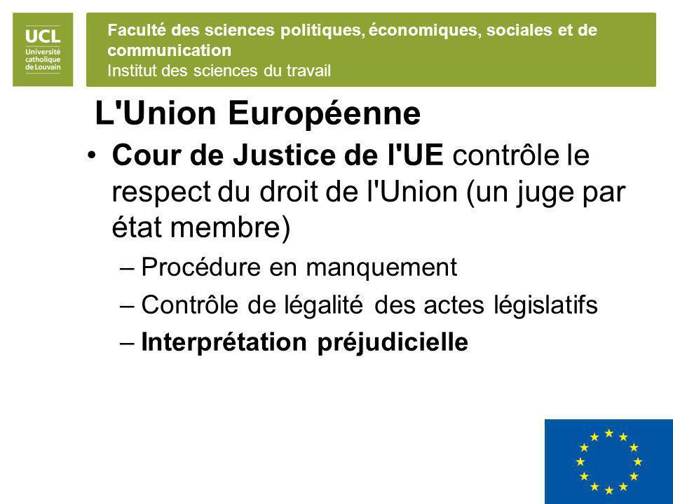 L Union Européenne Cour de Justice de l UE contrôle le respect du droit de l Union (un juge par état membre)