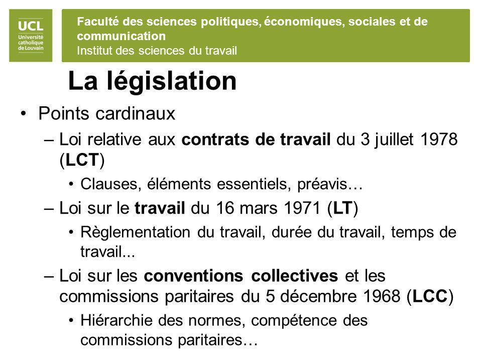 La législation Points cardinaux
