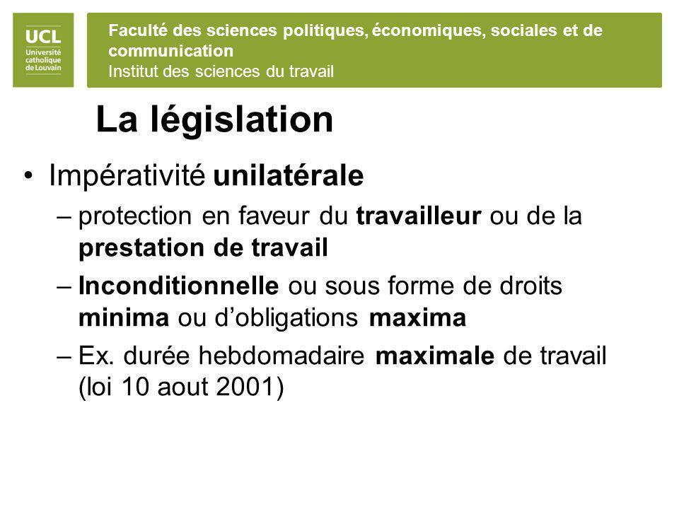 La législation Impérativité unilatérale