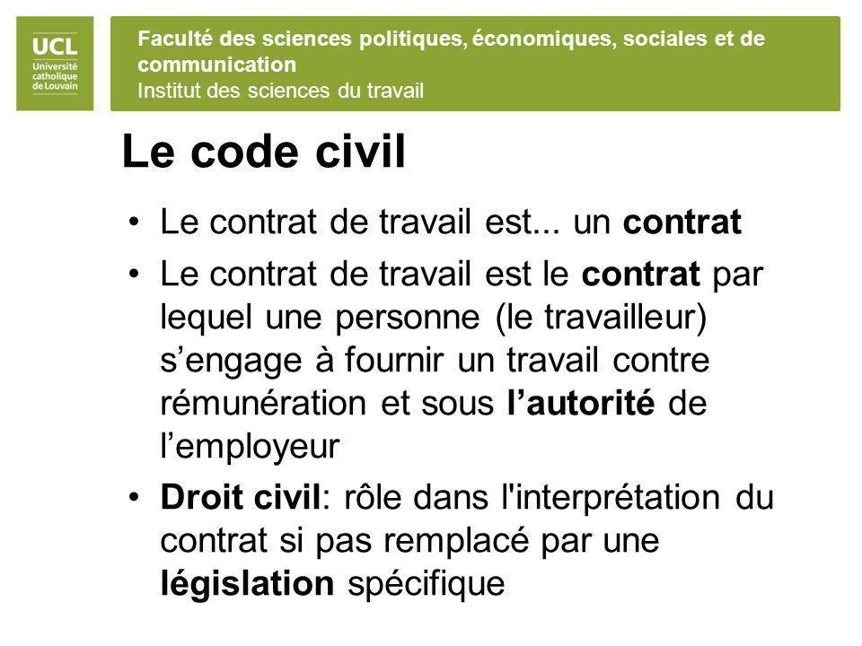 Le code civil Le contrat de travail est... un contrat