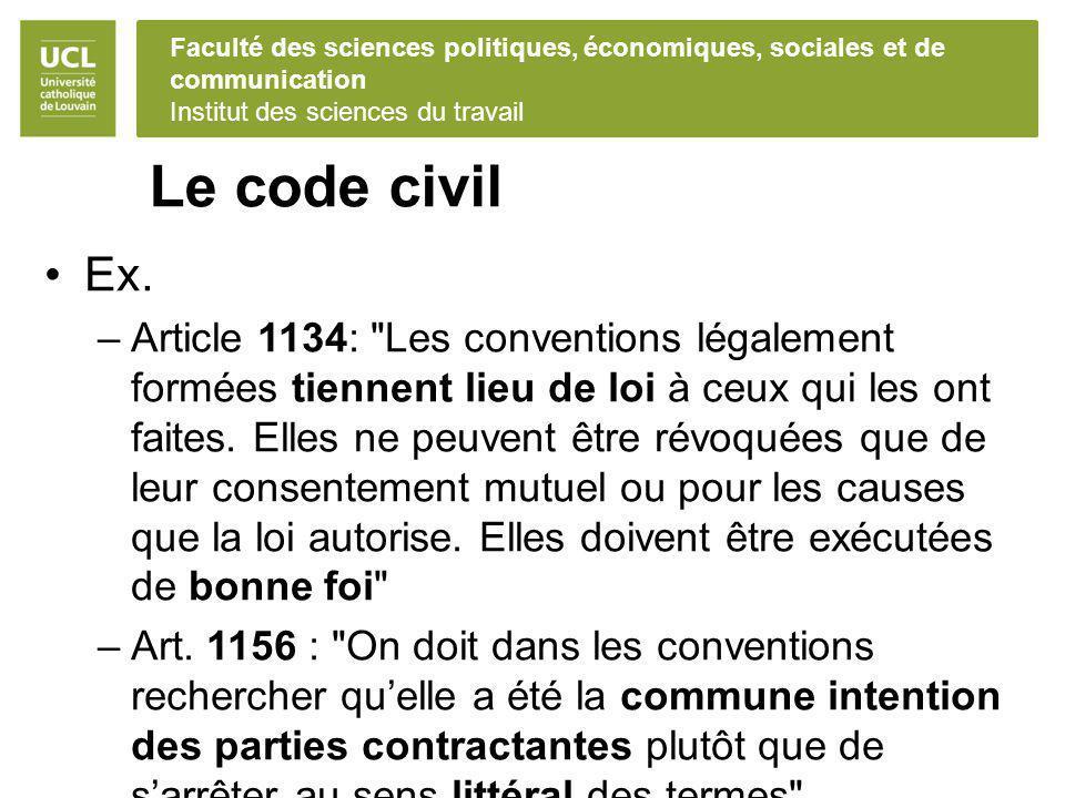Le code civil Ex.