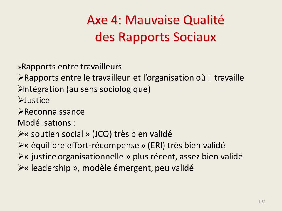 Axe 4: Mauvaise Qualité des Rapports Sociaux