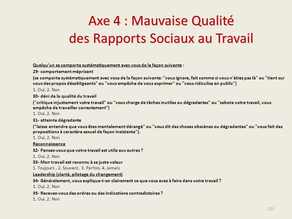 Axe 4 : Mauvaise Qualité des Rapports Sociaux au Travail