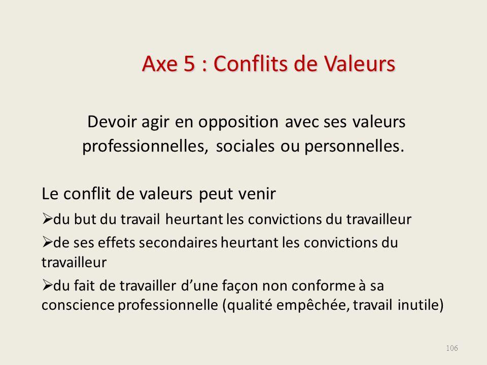 Axe 5 : Conflits de Valeurs