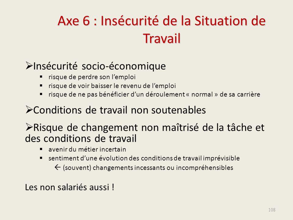 Axe 6 : Insécurité de la Situation de Travail