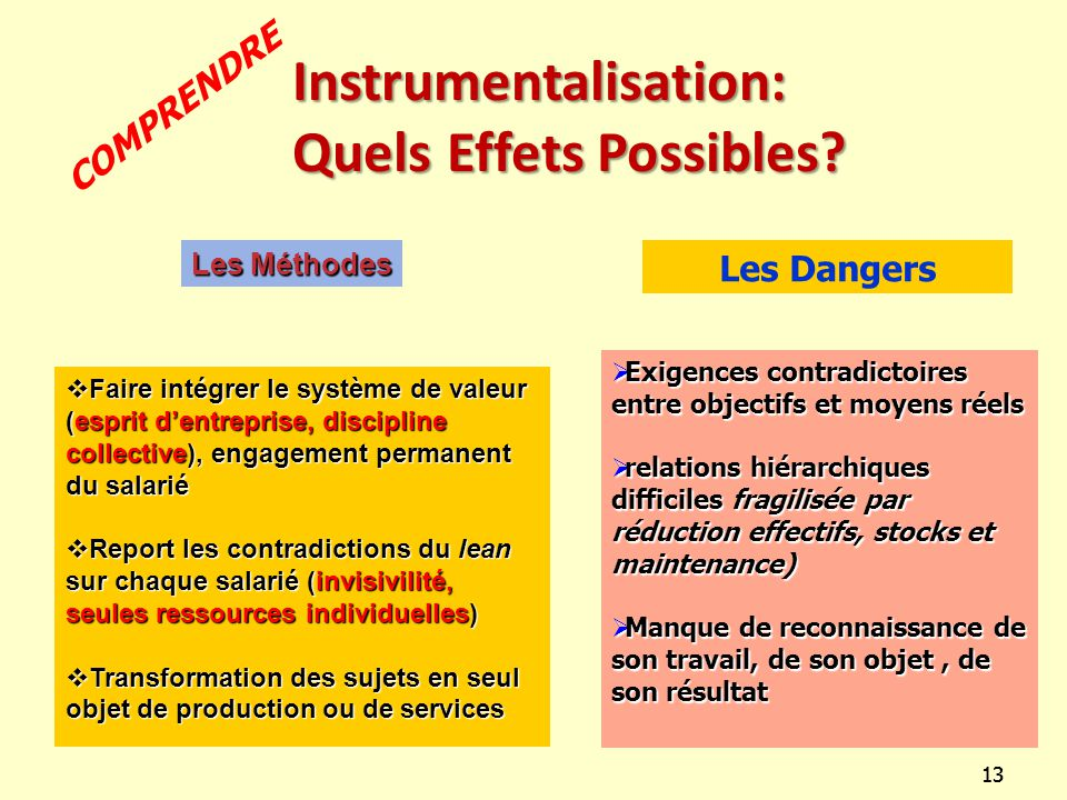 Instrumentalisation: Quels Effets Possibles