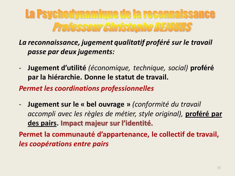 La Psychodynamique de la reconnaissance Professeur Christophe DEJOURS