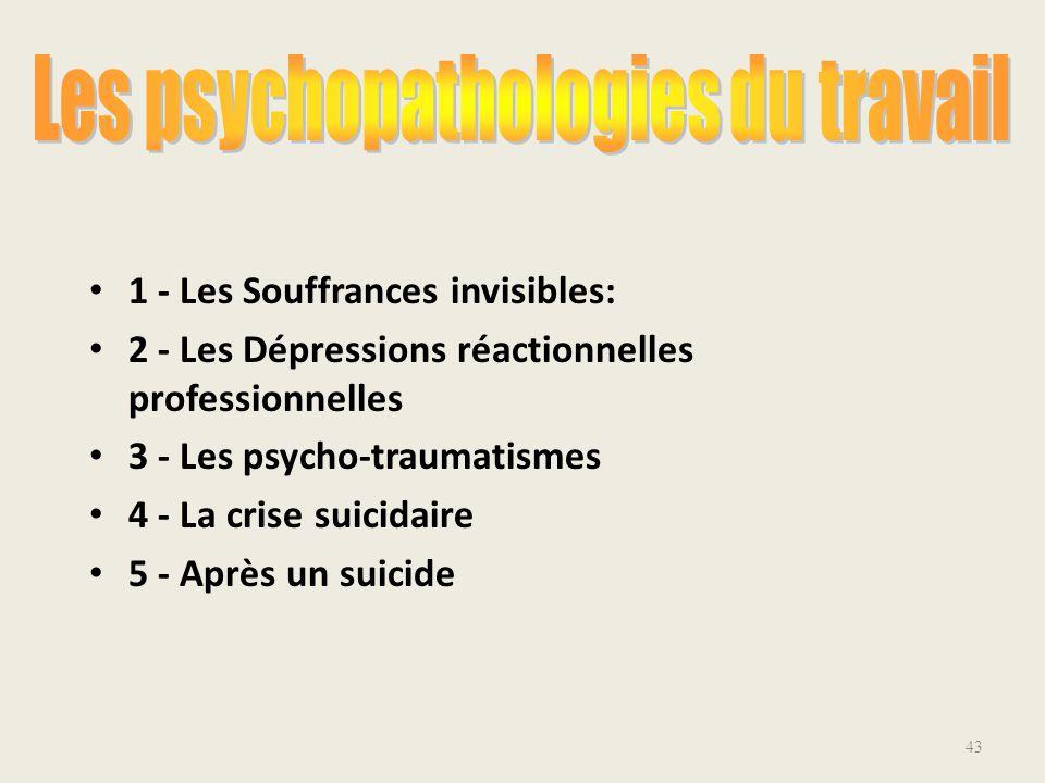 Les psychopathologies du travail