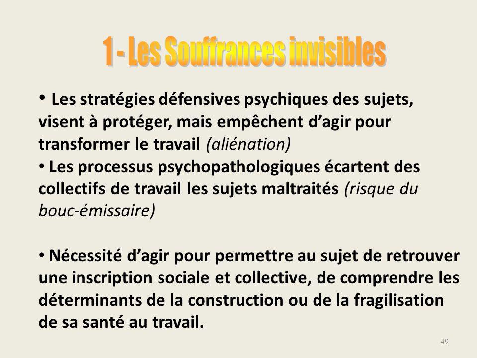 1 - Les Souffrances invisibles