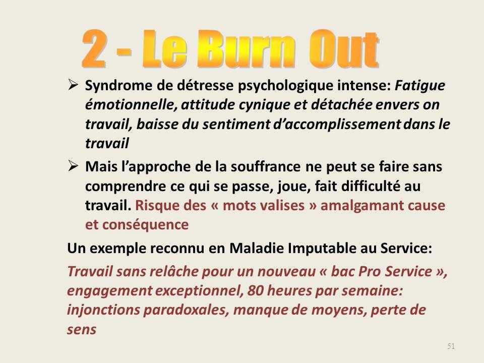 2 - Le Burn Out