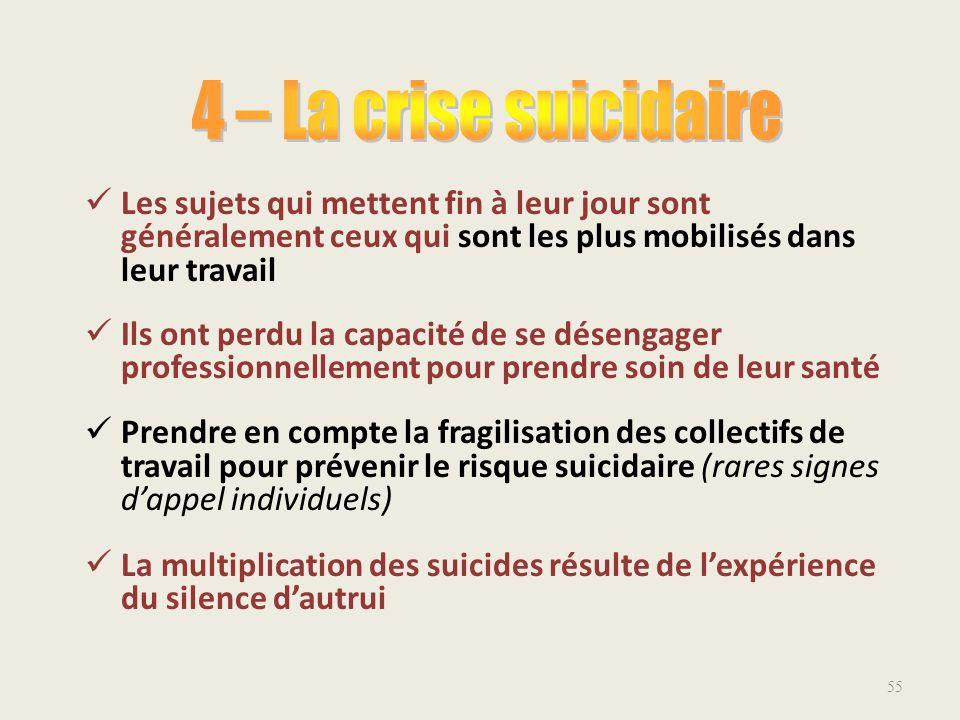 4 – La crise suicidaire Les sujets qui mettent fin à leur jour sont généralement ceux qui sont les plus mobilisés dans leur travail.