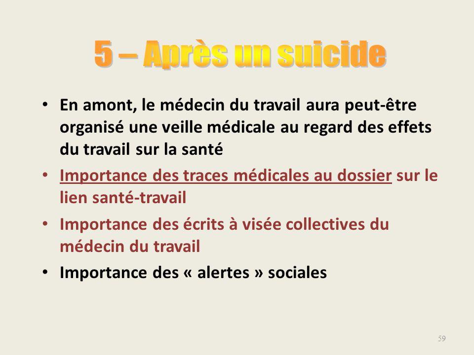 5 – Après un suicide En amont, le médecin du travail aura peut-être organisé une veille médicale au regard des effets du travail sur la santé.