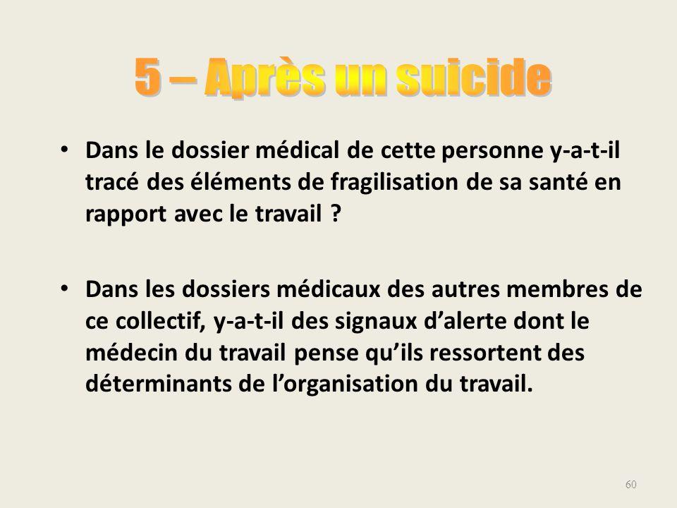 5 – Après un suicide Dans le dossier médical de cette personne y-a-t-il tracé des éléments de fragilisation de sa santé en rapport avec le travail