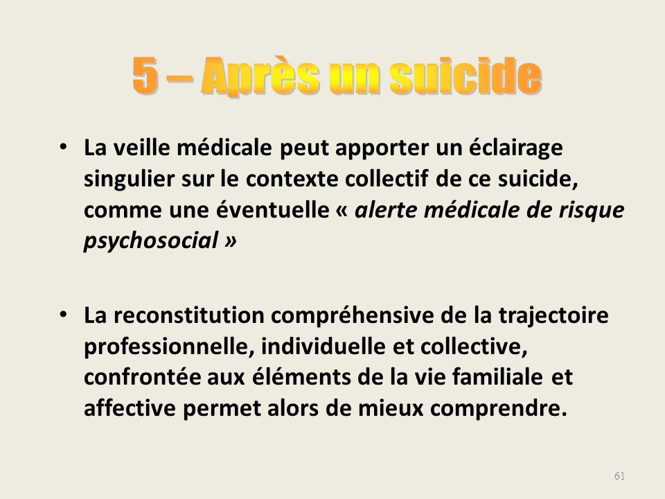 5 – Après un suicide