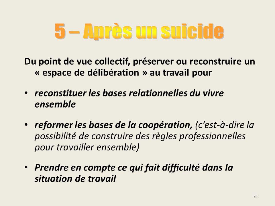 5 – Après un suicide Du point de vue collectif, préserver ou reconstruire un « espace de délibération » au travail pour.
