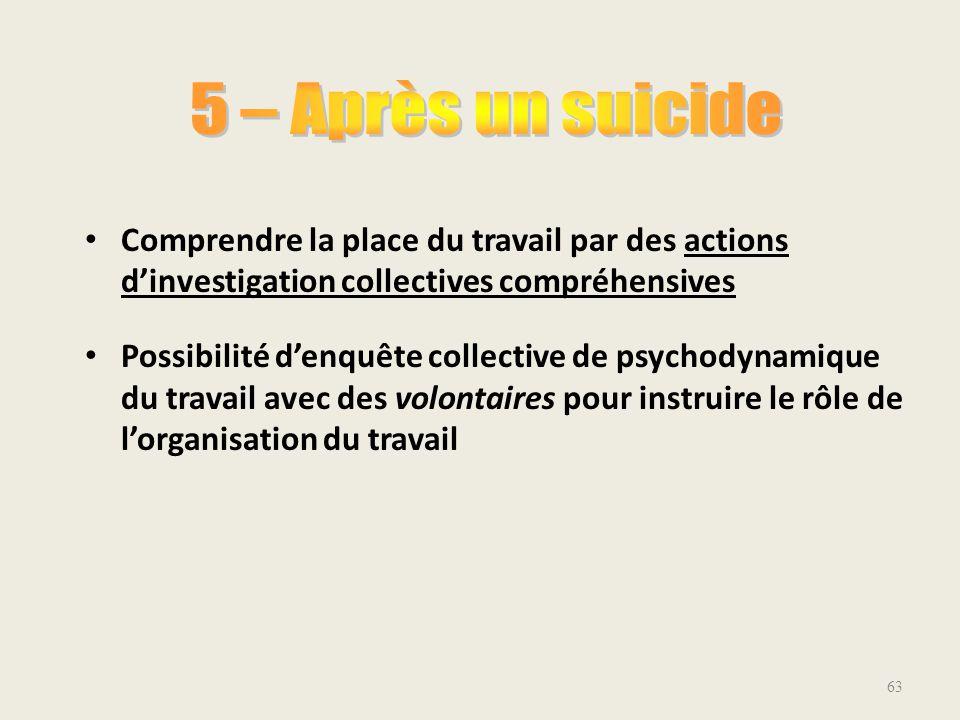 5 – Après un suicide Comprendre la place du travail par des actions d'investigation collectives compréhensives.