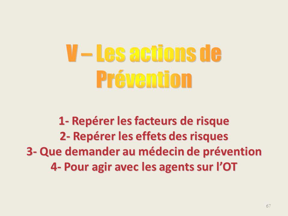 V – Les actions de Prévention 1- Repérer les facteurs de risque 2- Repérer les effets des risques 3- Que demander au médecin de prévention 4- Pour agir avec les agents sur l'OT