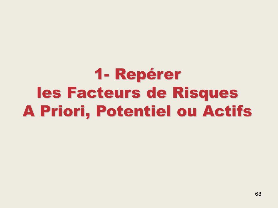 1- Repérer les Facteurs de Risques A Priori, Potentiel ou Actifs