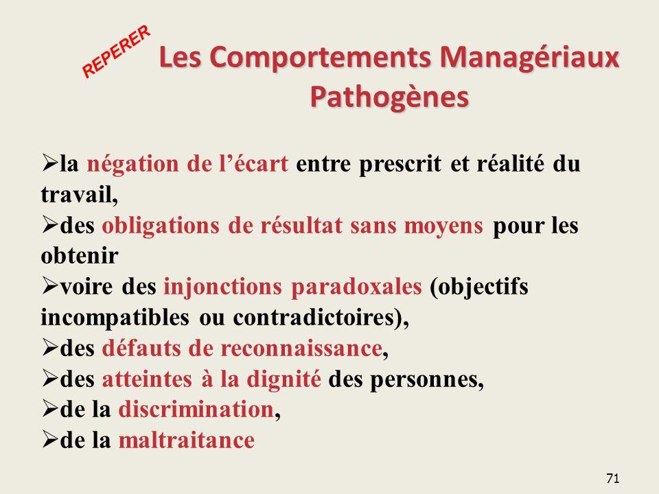 Les Comportements Managériaux Pathogènes