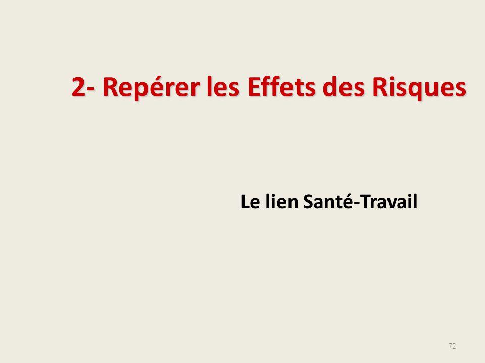 2- Repérer les Effets des Risques