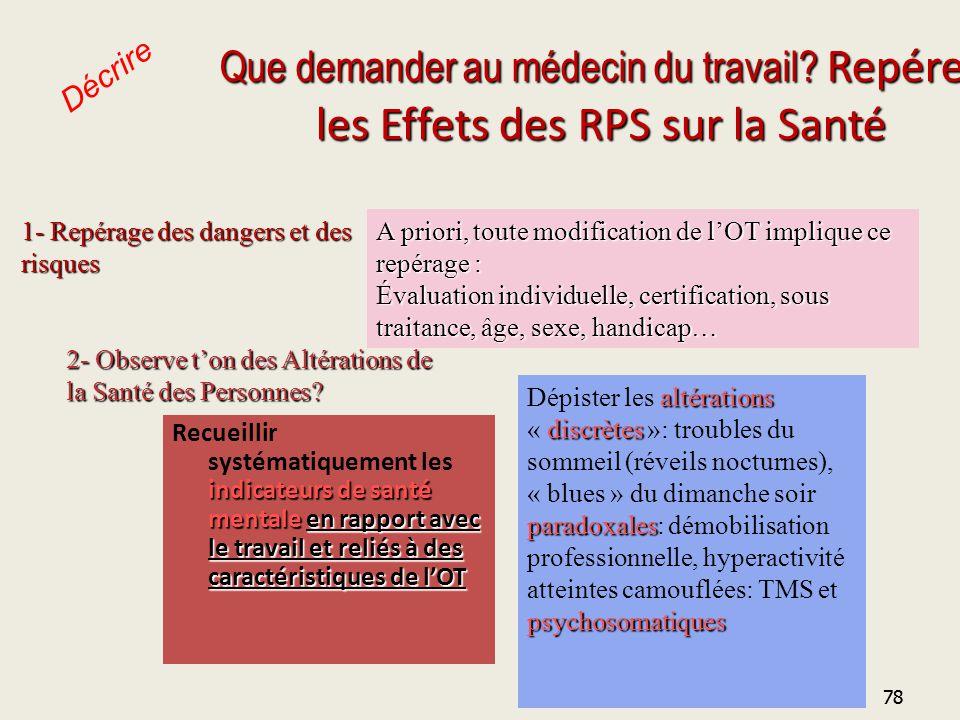 Décrire Que demander au médecin du travail Repérer les Effets des RPS sur la Santé. 1- Repérage des dangers et des risques.