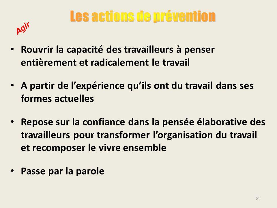 Les actions de prévention