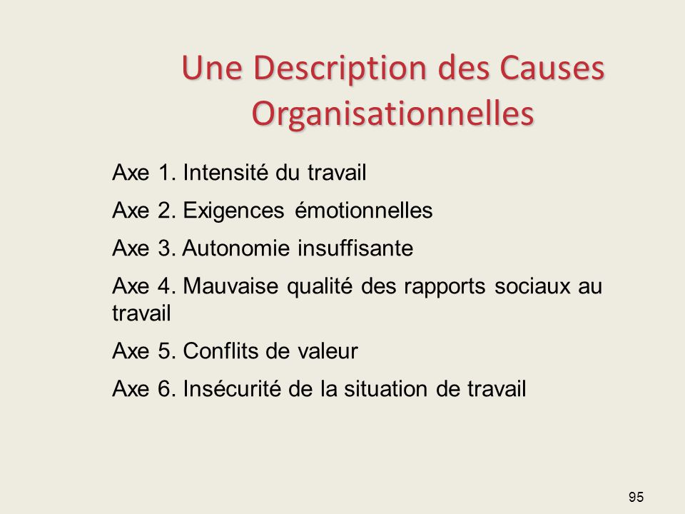 Une Description des Causes Organisationnelles