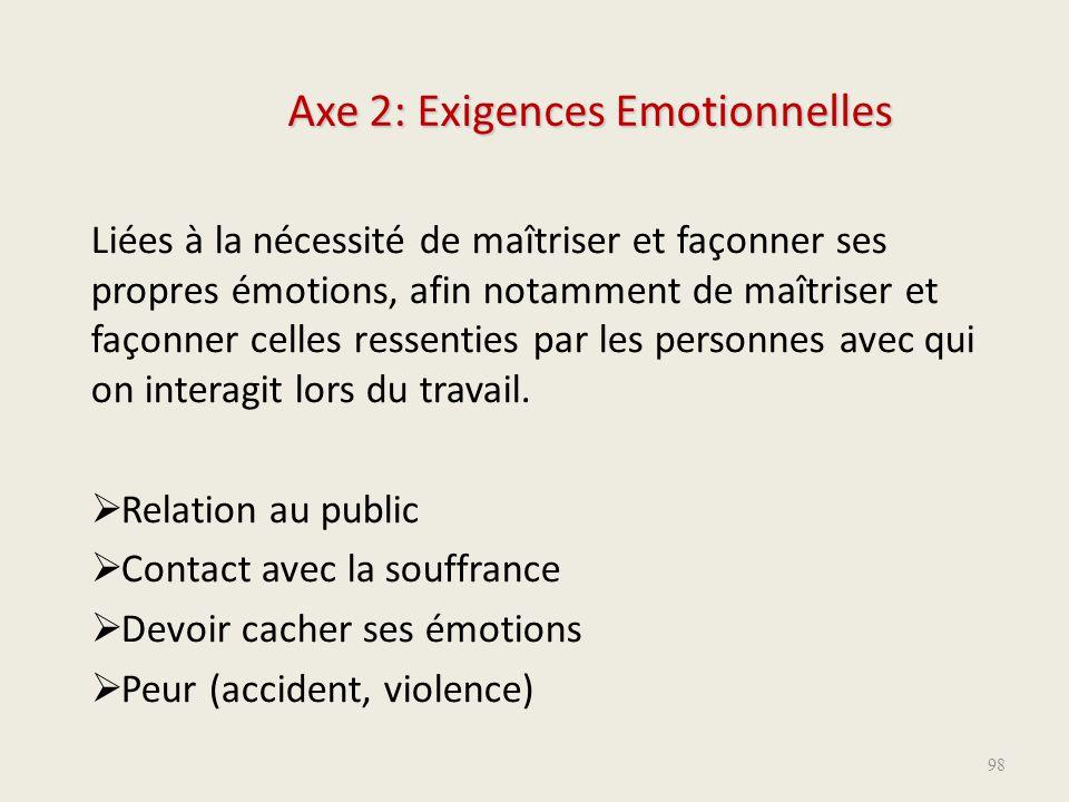 Axe 2: Exigences Emotionnelles