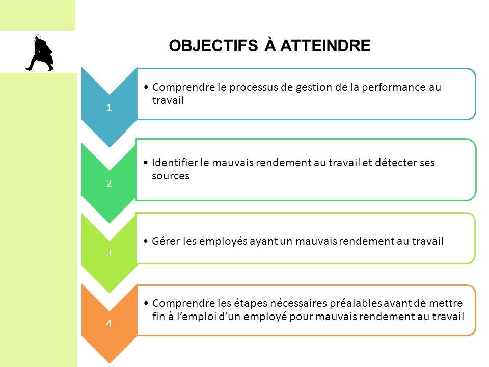 OBJECTIFS À ATTEINDRE 1. Comprendre le processus de gestion de la performance au travail. 2.