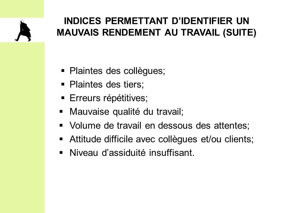 Indices permettant d'identifier un mauvais rendement au travail (SUITE)