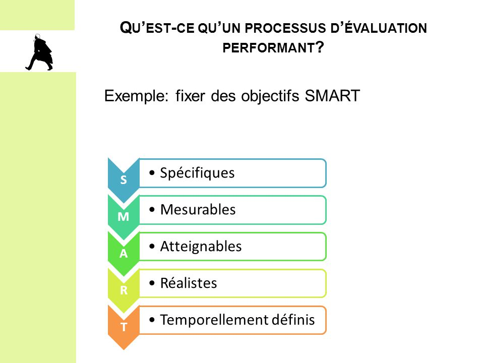 Qu'est-ce qu'un processus d'évaluation performant