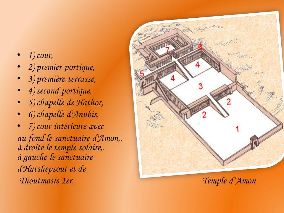 1) cour, 2) premier portique, 3) première terrasse, 4) second portique, 5) chapelle de Hathor, 6) chapelle d Anubis,