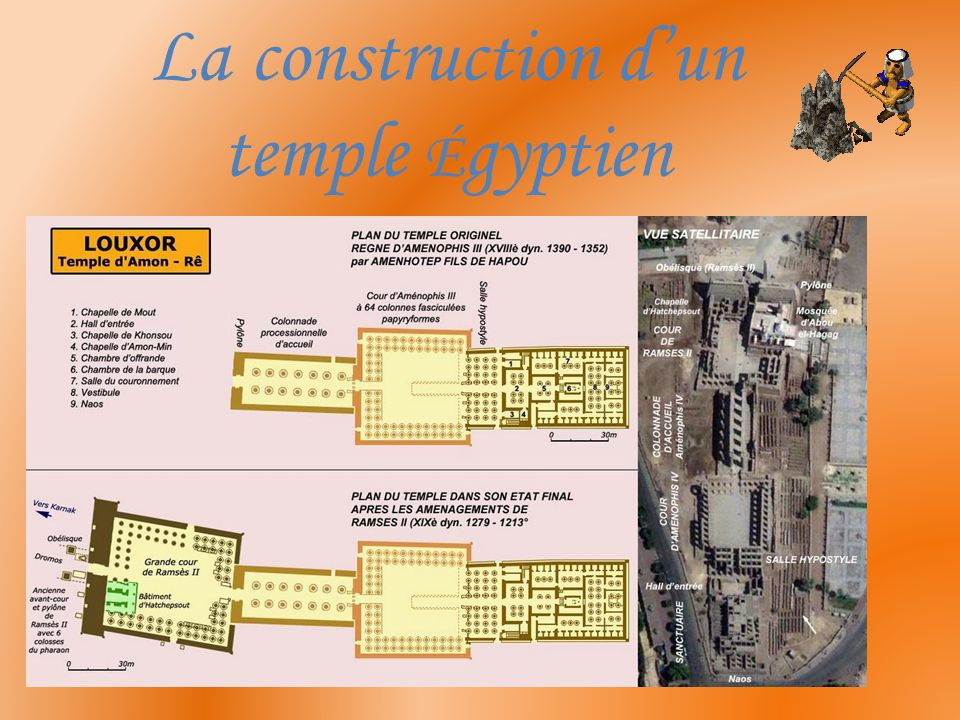 La construction d'un temple Égyptien