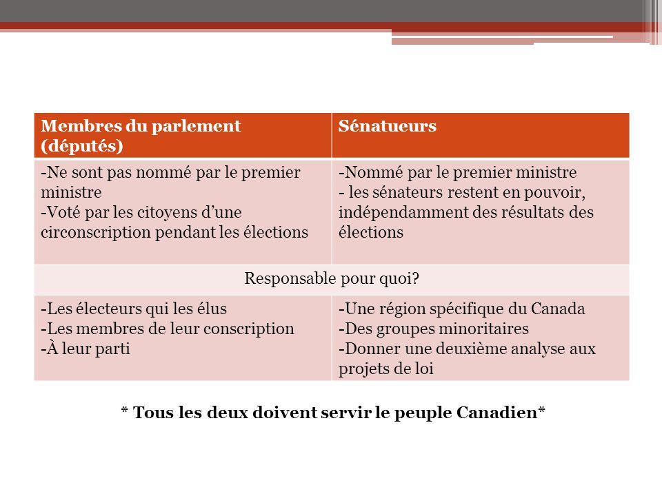 * Tous les deux doivent servir le peuple Canadien*