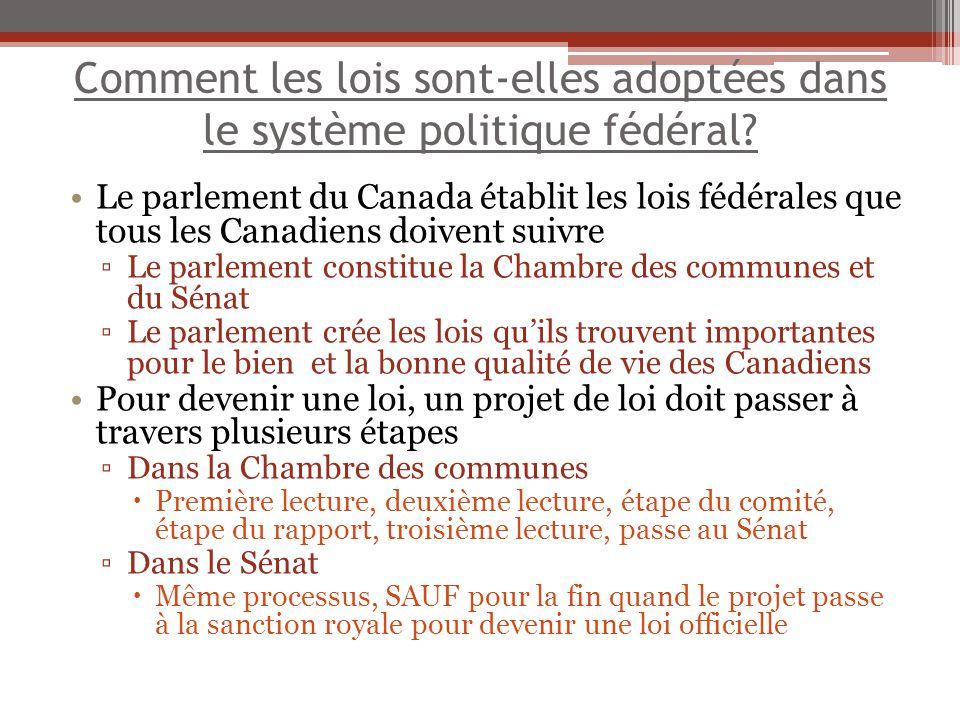 Comment les lois sont-elles adoptées dans le système politique fédéral
