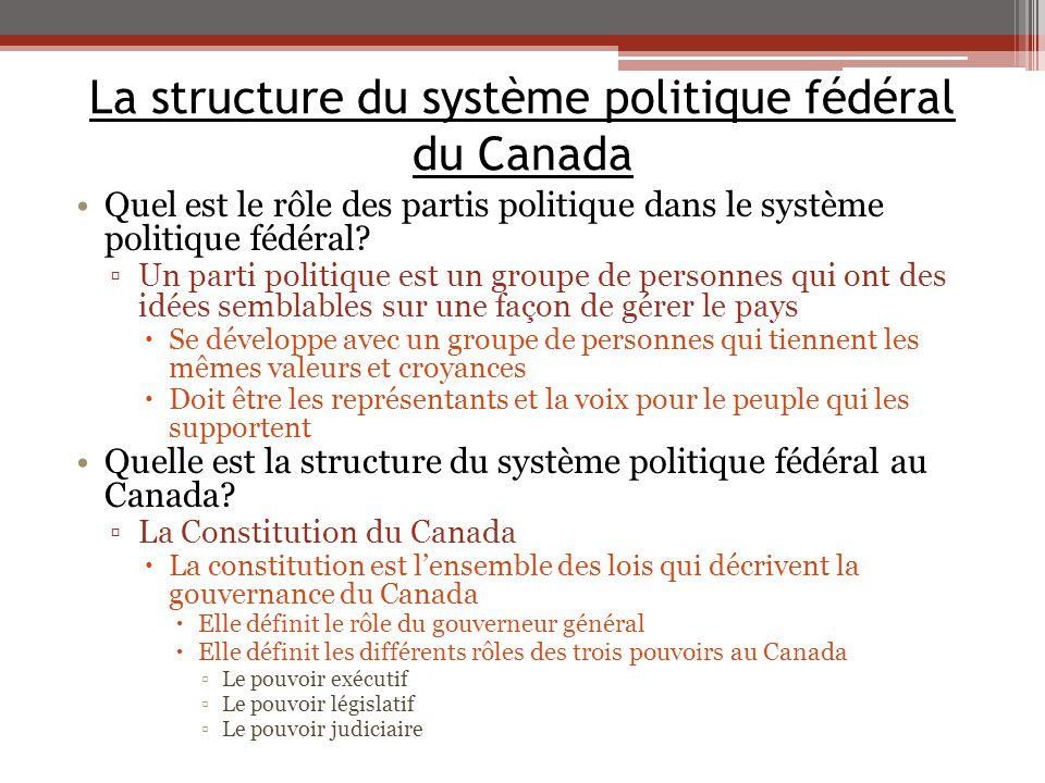 La structure du système politique fédéral du Canada