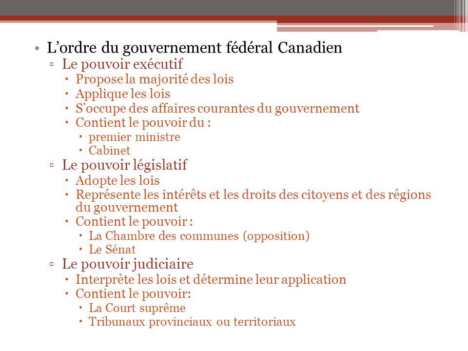 L'ordre du gouvernement fédéral Canadien