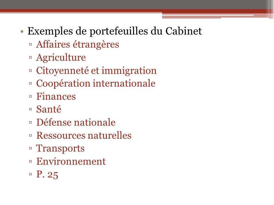 Exemples de portefeuilles du Cabinet