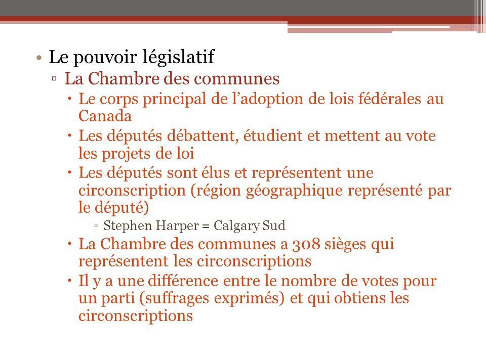 Le pouvoir législatif La Chambre des communes
