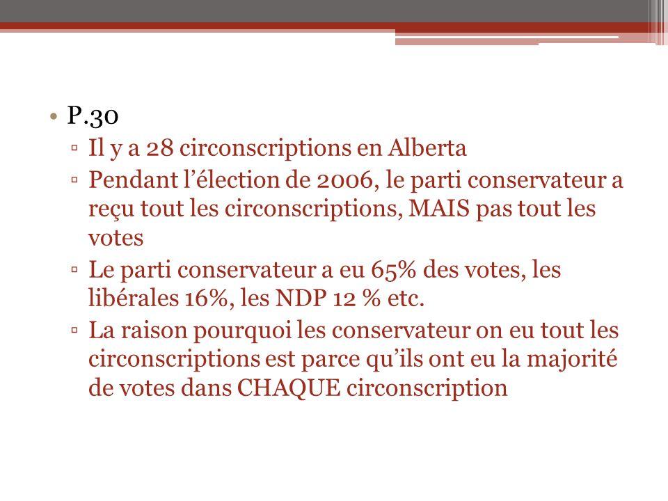 P.30 Il y a 28 circonscriptions en Alberta