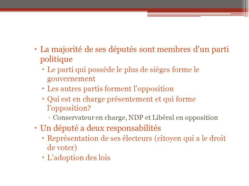 La majorité de ses députés sont membres d'un parti politique