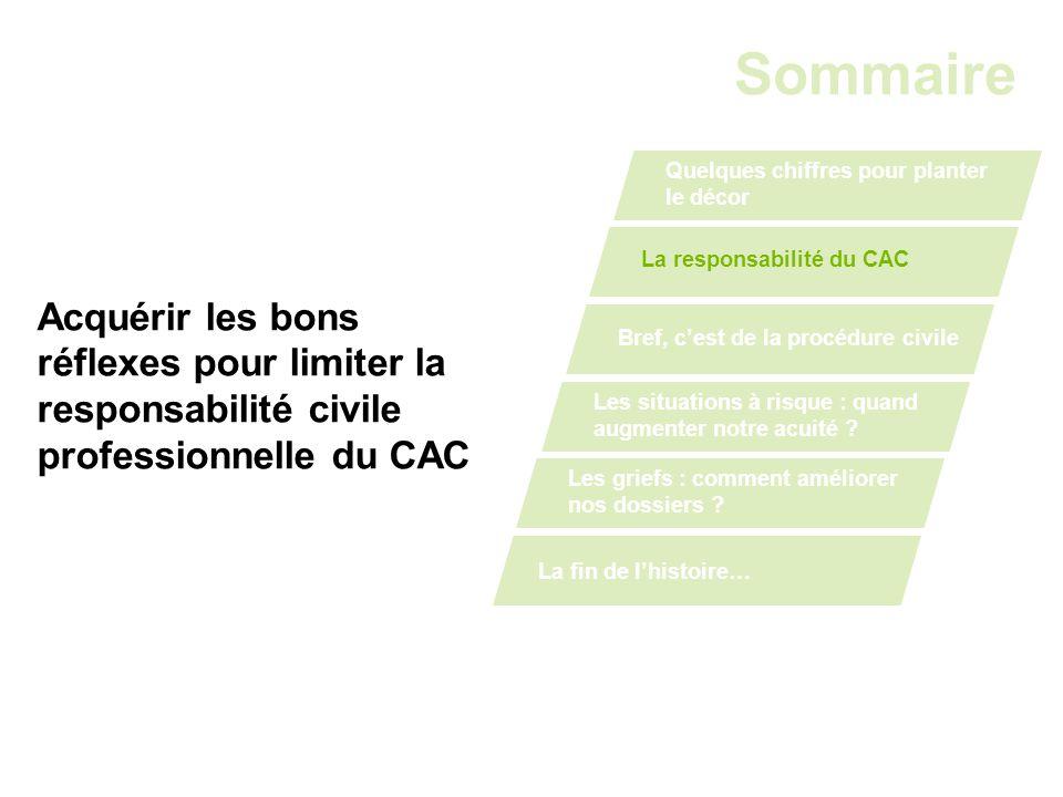 Les responsabilités encourues par un CAC
