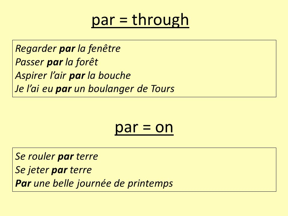 par = through par = on Regarder par la fenêtre Passer par la forêt