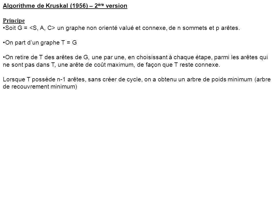 Algorithme de Kruskal (1956) – 2ère version