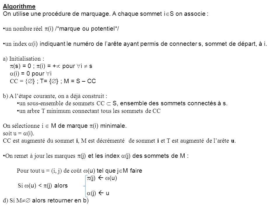Algorithme On utilise une procédure de marquage. A chaque sommet iS on associe : un nombre réel (i) /*marque ou potentiel*/