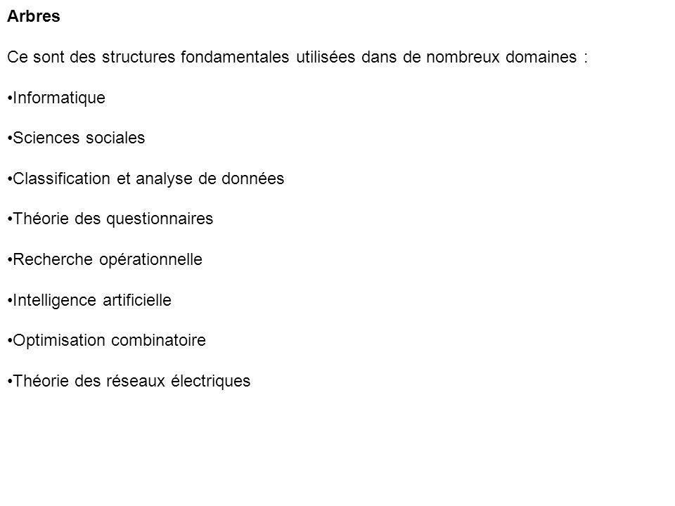 Arbres Ce sont des structures fondamentales utilisées dans de nombreux domaines : Informatique. Sciences sociales.