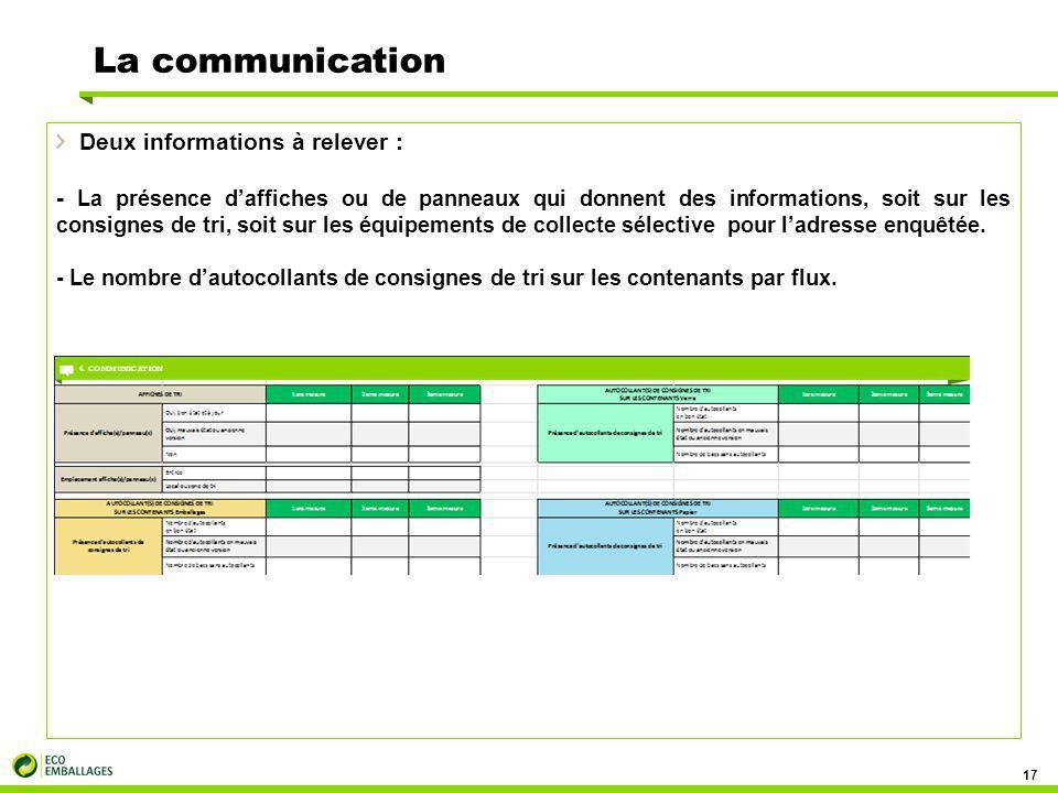 La communication Deux informations à relever :